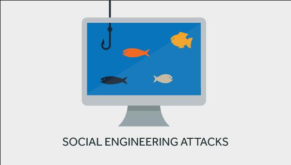 avoid social engineering attacks