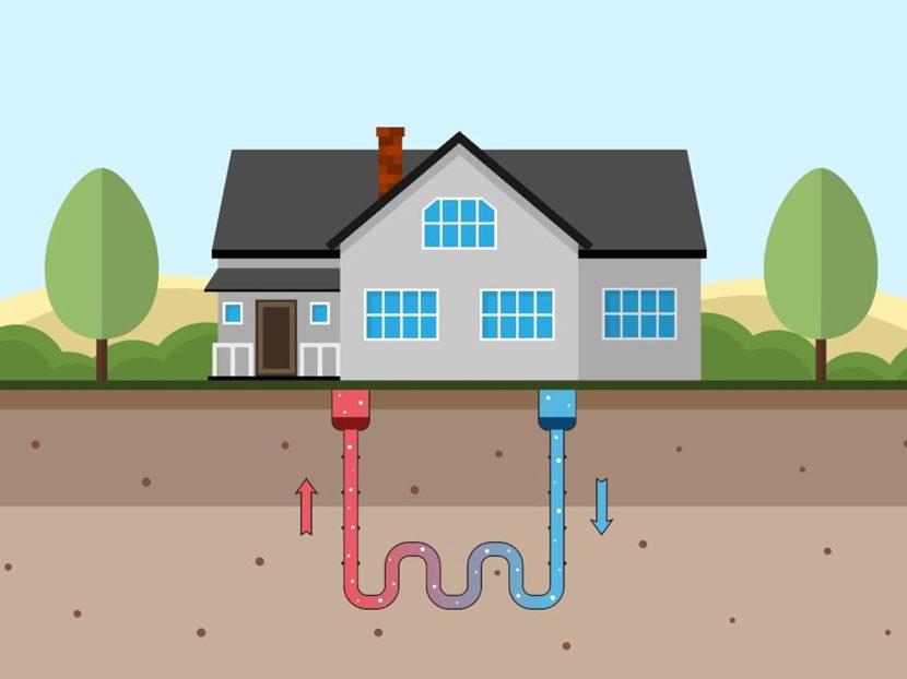 ground-source-heat-pumps