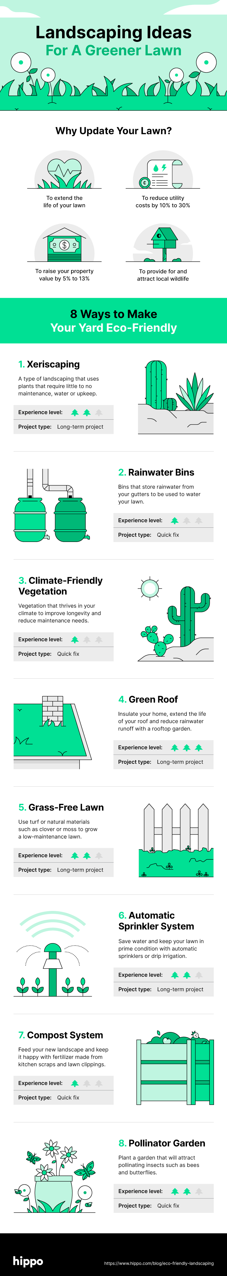 eco-friendly-landscaping